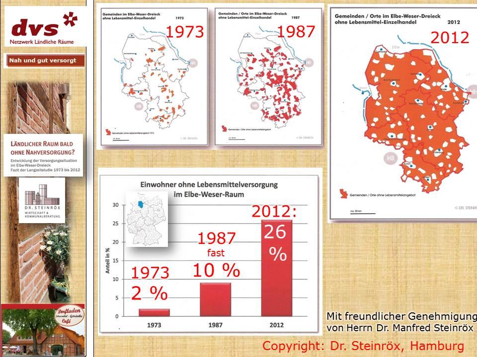 Günter Lühning berichtete am 11.12.2012 in seinem Vortrag über die Ergebnisse der Langzeitstudie von Dr. Steinröx