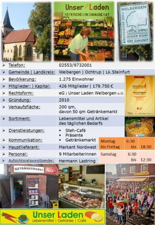 Welbergen