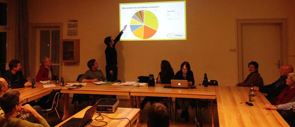 In einer Bürgerversammlung in 2014 wurden die Umfrage-Ergebnisse präsentiert.