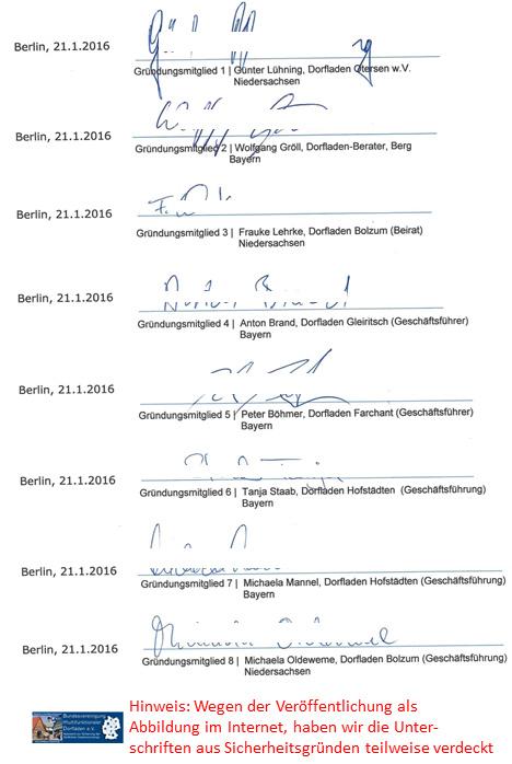 Vereinssatzung-Unterzeichner